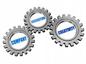 Company, Innovation And Creativity In Silver Grey Gears