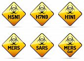 Mers, Sars, H5N1 Biohazard Virus Sign