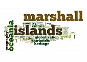Marshall Islands Word Cloud