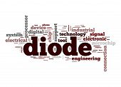 Diode Word Cloud
