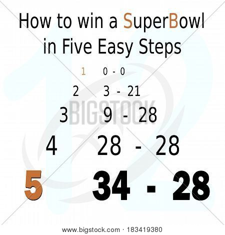 the numbers, quarter by quarter, tell the story of the greatest superbowl comeback victory of all time.