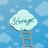 Symbol Of Cloud Computing