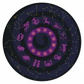 stock photo of planetarium  - European Zodiac wheel with constellations and symbols - JPG
