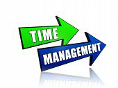 Time Management In Arrows