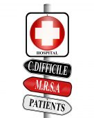 image of mrsa  - Illustration of a medical cross symbol nailed to a pole above two arrow signs tilted upwards stating known hospital infections of Clostridium difficile and MRSA with a lower third sign tilting downwards and pointing patients in the opposite direction - JPG