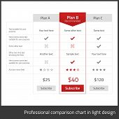 Comparison Table For 3 Products In Light Flat Design With Red Elements