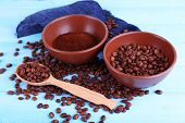 Two bowls of ground coffee and coffee beans near wooden spoon on blue wooden background with jeans material
