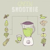 foto of receipt  - Green smoothie template receipt in vector - JPG