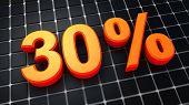 Trinta por cento