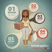 Template For Infographic On Shopping In Vintage Style