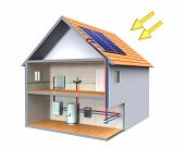 stock photo of hot water  - Solar thermal energy system in a modern house - JPG