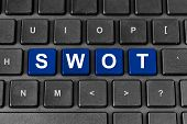 Swot Or Strengths, Weaknesses, Opportunities, And Threats Word On Keyboard