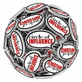 Circle of Influence words in speech bubbles in a sphere to illustrate communication and messages in networking with people in your career or professional group