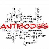Antibodies Word Cloud Concept In Red Caps