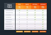 Pricing Table. Tariff Comparison List, Price Plans Desk And Prices Plan Grid Chart Template Vector I poster