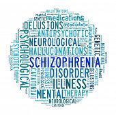 Schizophrenia in word collage