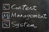 Cms,content Management System