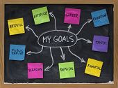 pic of goal setting  - mind map created on blackboard with colorful crumpled sticky notes and white chalk  - JPG