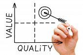 Value Quality Graph