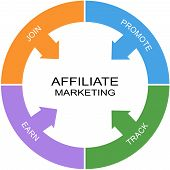 Affiliate Marketing Word Circle Concept