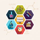 Science and Education. Flat design