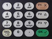 Black Keypad With Numbers And Letters