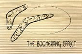 The Boomerang Effect