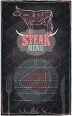 Steak menu chalkboard design with cow steak diagram.Eps10.