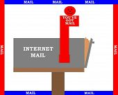 Internet Mailbox