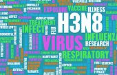 H3N8 Concept as a Medical Research Topic