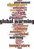 Global Warming Word Cloud