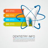 Dentistry info medical art creative