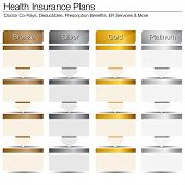 An image of health insurance plan types.