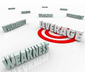 The word Leverage targeted with a bull's eye amid vulnerability and weakness to illustrate a competi