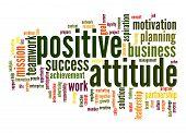 Positive Attitude Word Cloud