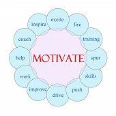 Motivate Circular Word Concept