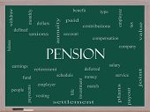 Pension Word Cloud Concept On A Blackboard