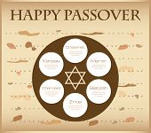 passover plate infographics
