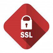 ssl flat icon