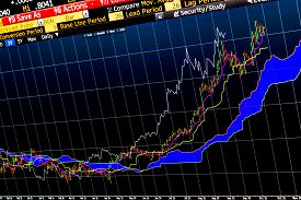 foto of analysis  - Chart showing technical analysis of financial instruments - JPG