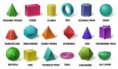 Realistic 3d Color Basic Shapes. Solid Colored Geometric Forms, Cylinder And Colorful Cube Shape. Ma poster