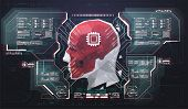 Ai, Future Concept With Futuristic Hud Elements. Face Recognition. Cyber Artificial Intelligence, Ro poster