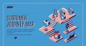 Customer Journey Map Isometric Landing Page. Process Of Purchase Decision, Buyer Shopping Experience poster