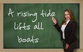 Teacher Showing A Rising Tide Lifts All Boats On Blackboard