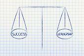 Balance Measuring Success And Leadership