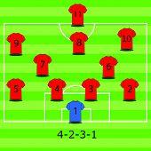 Soccer field illustration. Football tactics and strategy - popular 4-2-3-1 team formation.