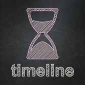 Timeline concept: Hourglass and Timeline on chalkboard background