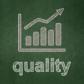Advertising concept: Growth Graph and Quality on chalkboard background