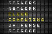 Cloud computing buzzwords on digitally generated black mechanical board