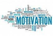Word Cloud Motivation